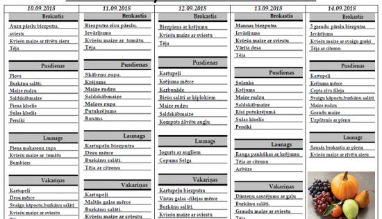 Ēdienkarte 10.09. – 14.09.