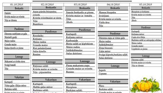 Ēdienkarte 01.10. – 05.10.