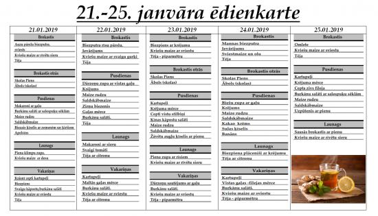 Ēdienkarte 21.01. – 27.01.