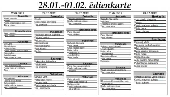 Ēdienkarte 28.01. – 01.02.